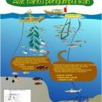 Penangkapan Ikan Tuna di Indonesia